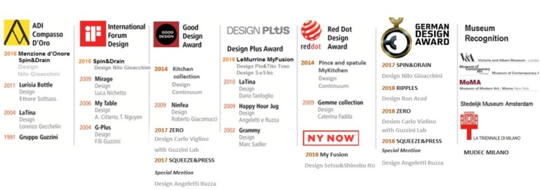 Guzzini AWARDS & DESIGNERS